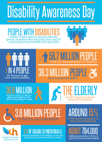 disability-awareness-day-infographic