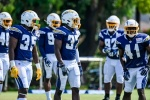 NFL Chargers Training Camp 7-28-2019-15.jpg